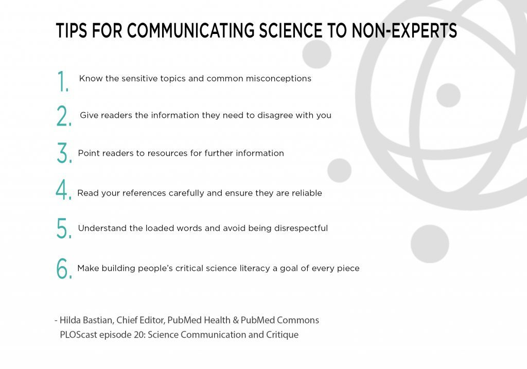 Infographic about communication