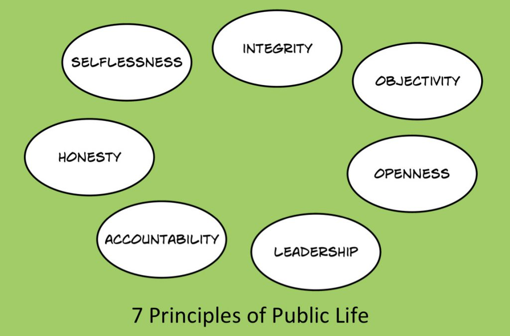 7 principles of public life - click on image to read