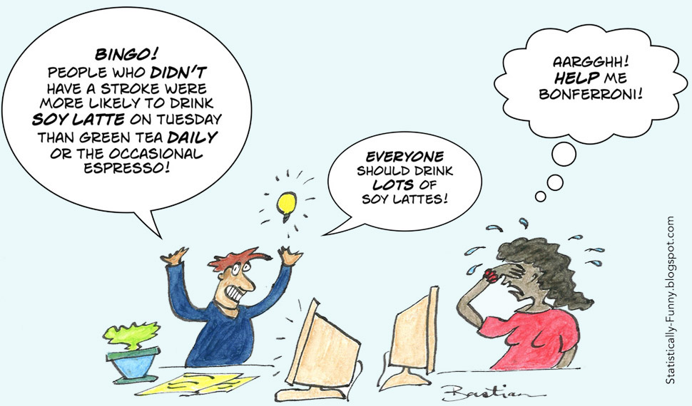 Cartoon about data dredging