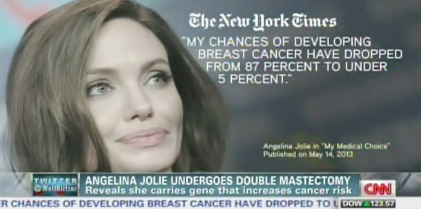 CNN reporting Angelina's medical choice in 2013 - click for YouTube video