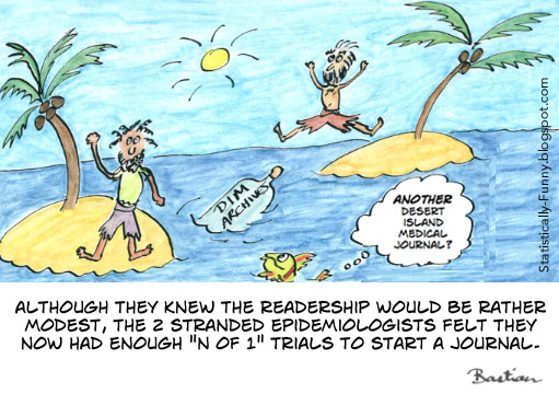 Cartoon joking about journal with small readership