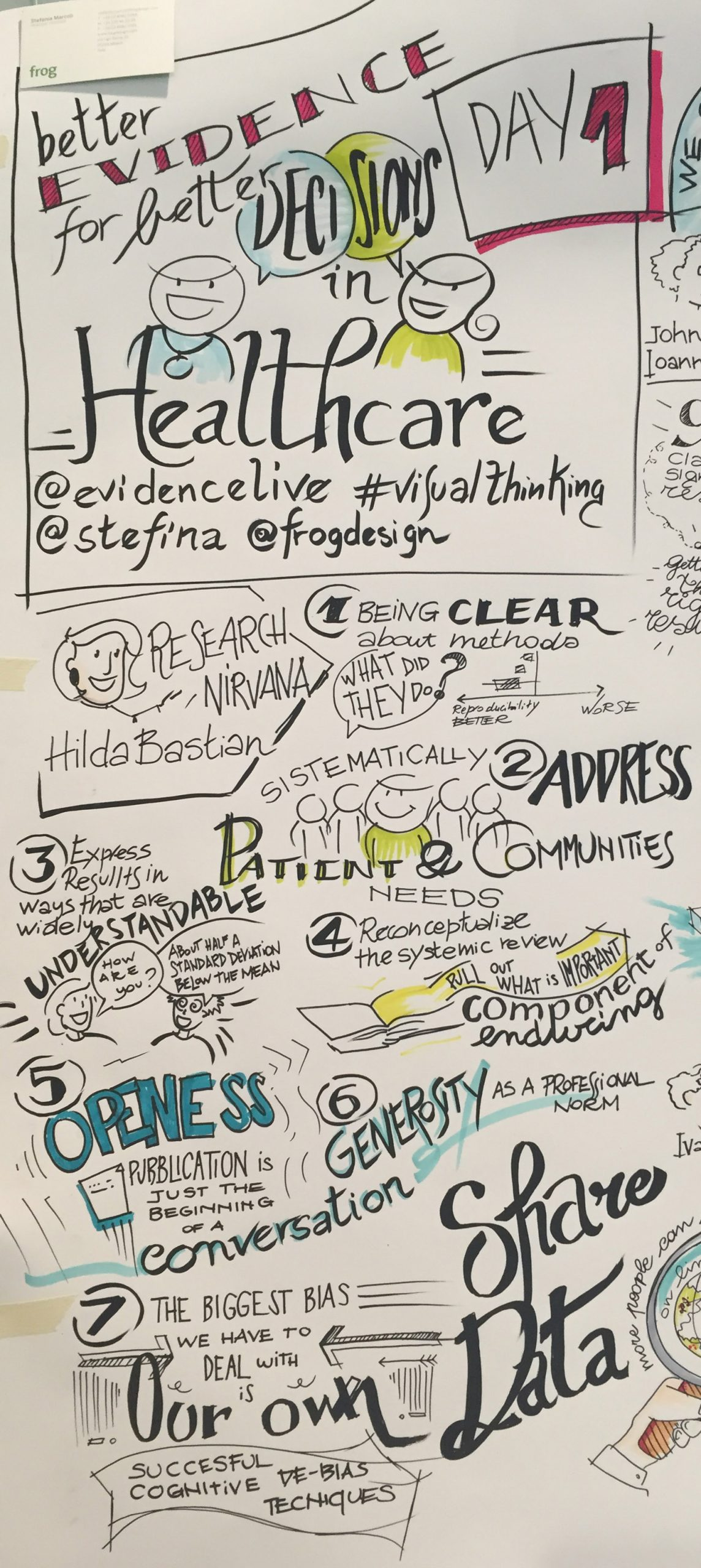 Graphic notes of my Evidence Live talk
