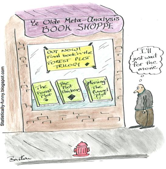 Meta-analysis cartoon