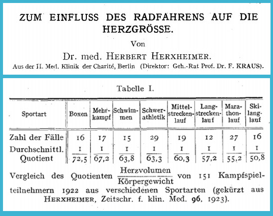 Title and table from 1923 article by Herbert Herxheimber