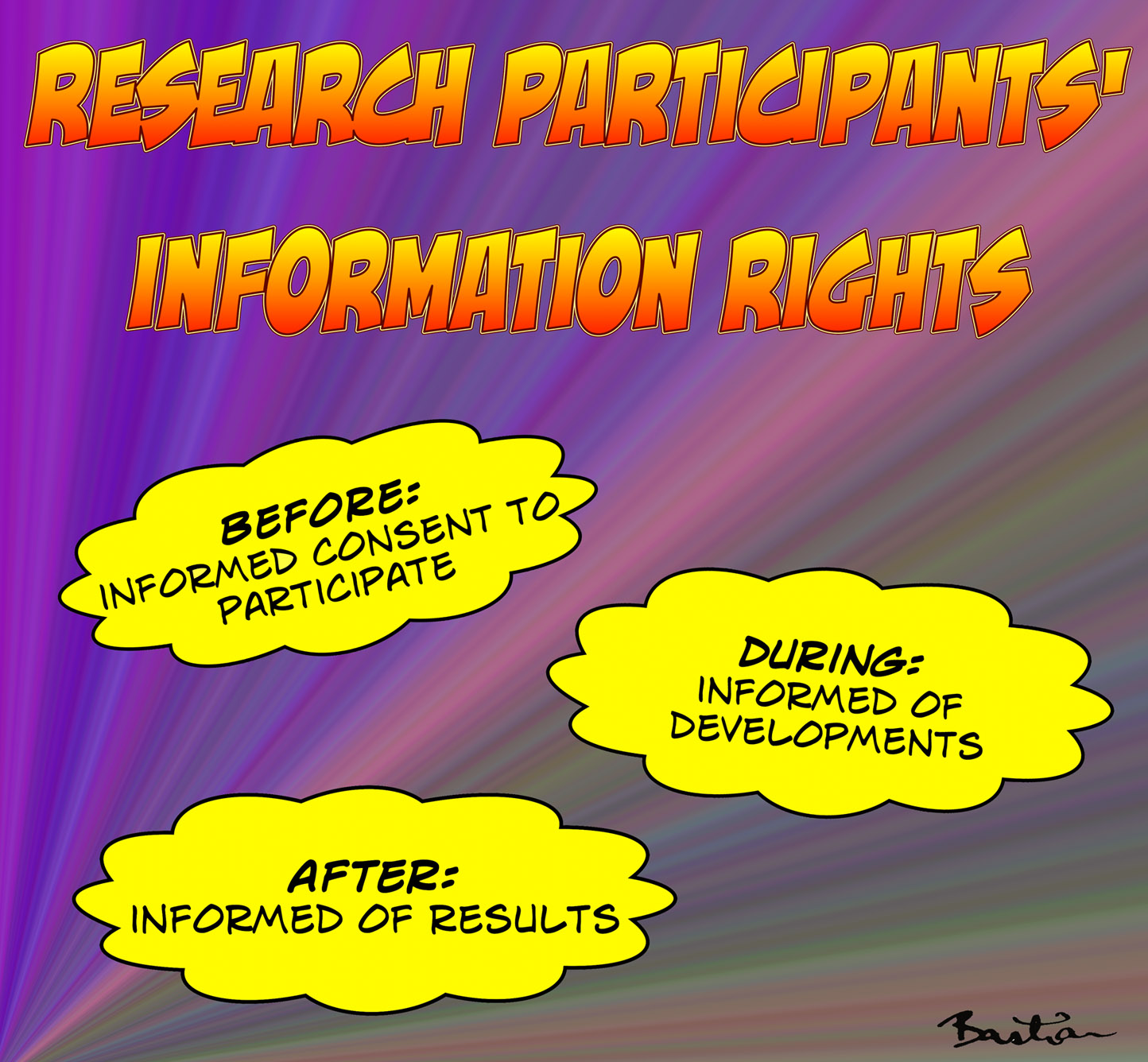 Research participants' information rights: before, during and after