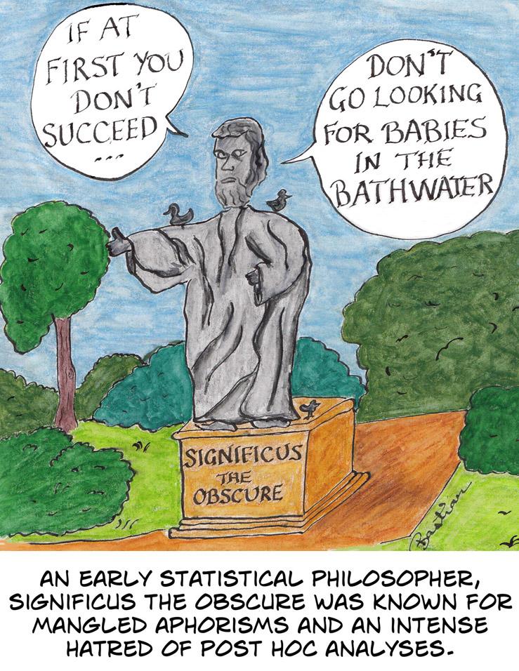 Cartoon about post hoc analyses