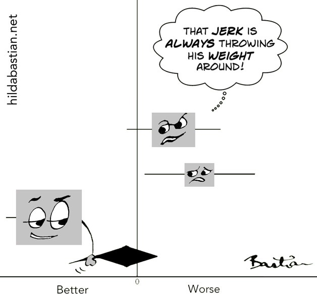 Cartoon meta-analysis
