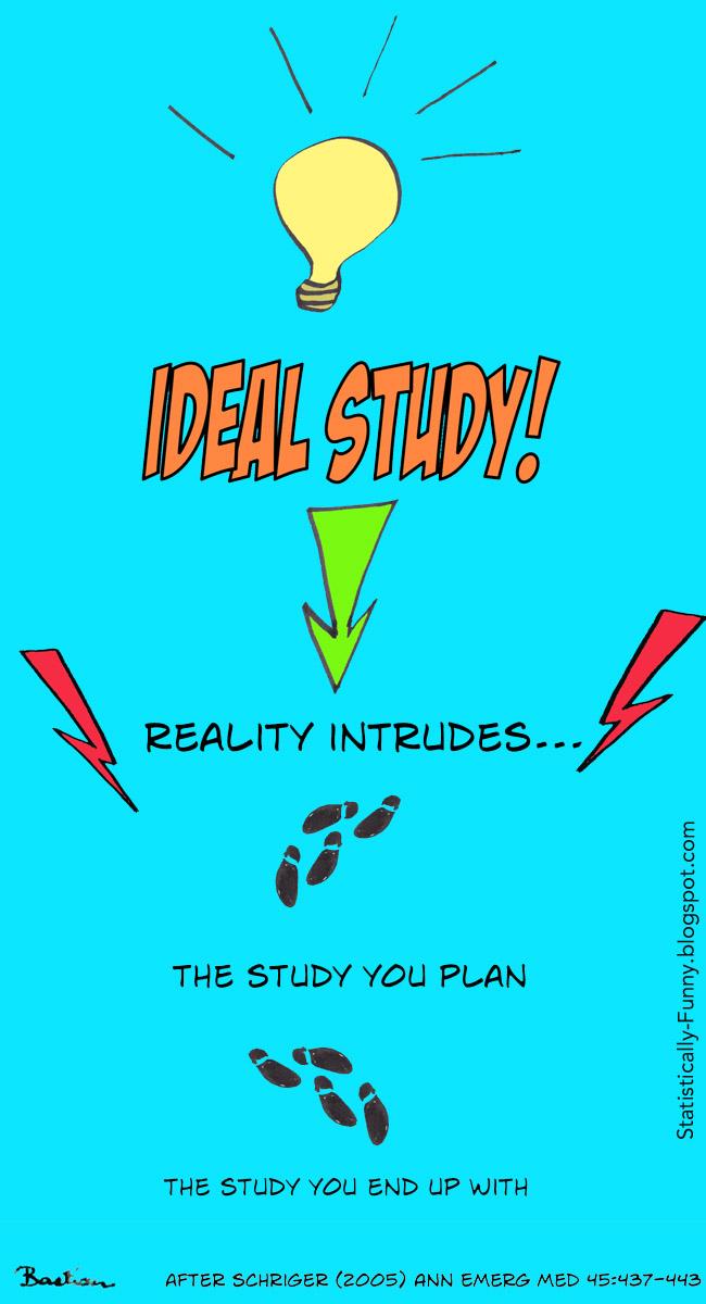 Cartoon of study planning vs reality