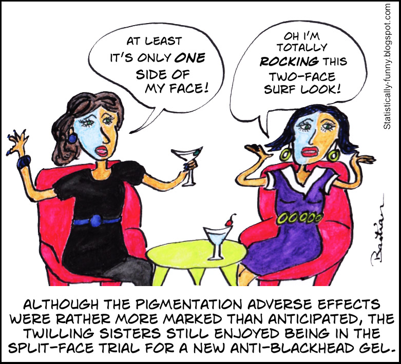 Cartoon of sisters having adverse effects on a skin treatment trial
