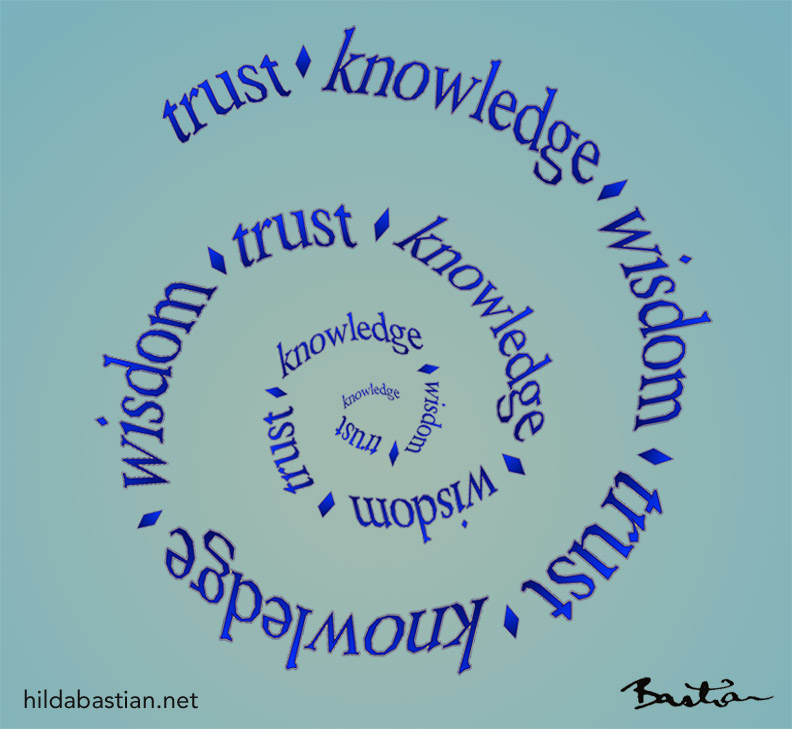 Spiral of trust, knowledge and wisdom