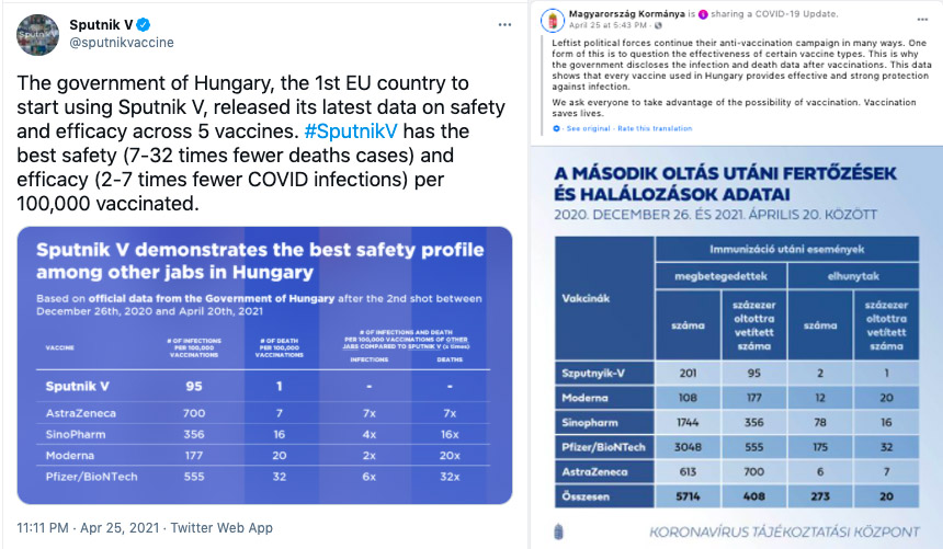 Images of tables in social media posts - key contents described in text below